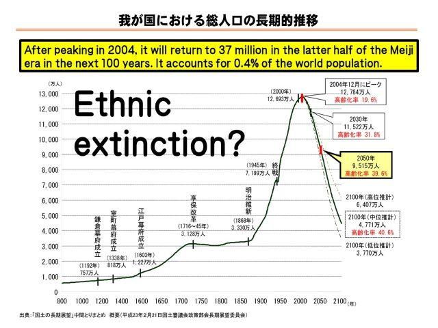 Rapid population decline